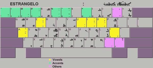 دانلود اموزش زبان به دو زبان دنیا کلمه سلام » آموزش زبان سریانی بلاگ سپهر محمدی